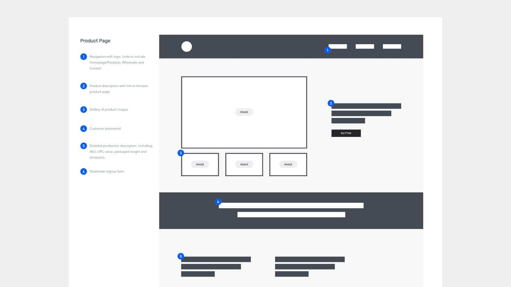 Club annotated wireframe example