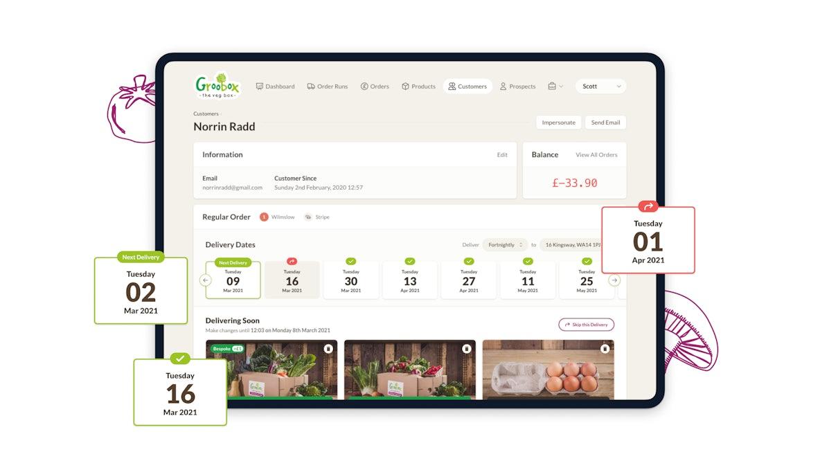 Groobarbs customer profile